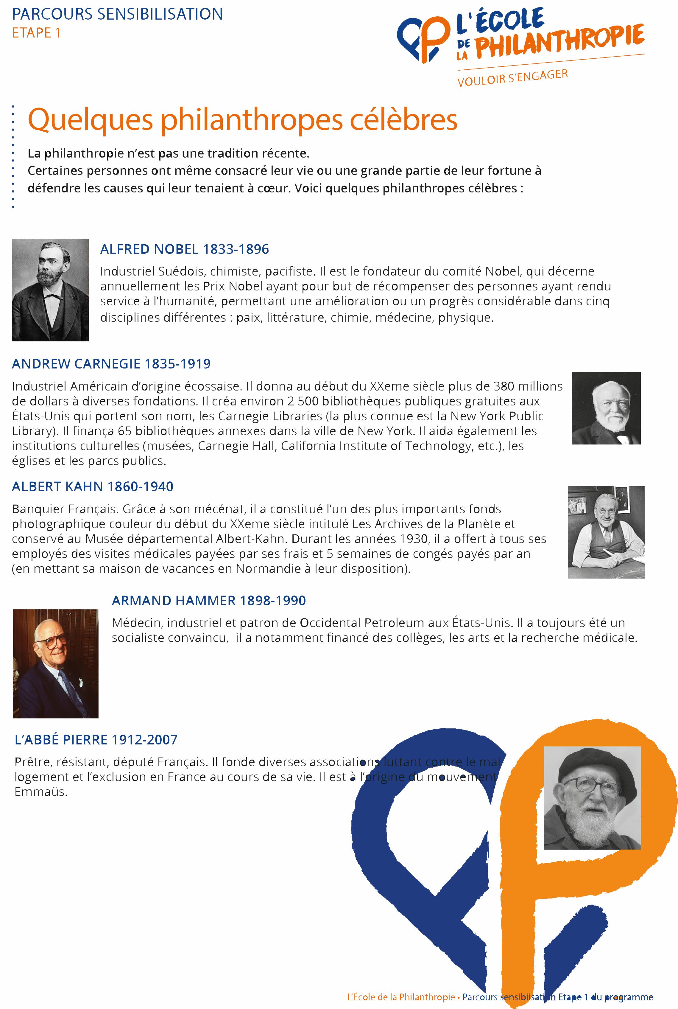 Quelques Philanthropes célèbres